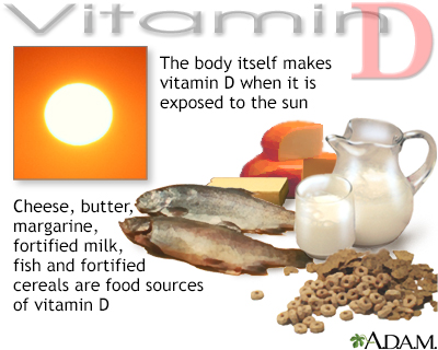 Does The Body Produce Vitamins Naturally
