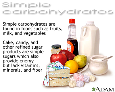 Carbohydrates workwithnaturefo