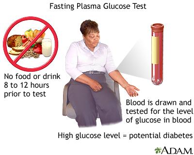 Glucose Tolerance Test Non Pregnant