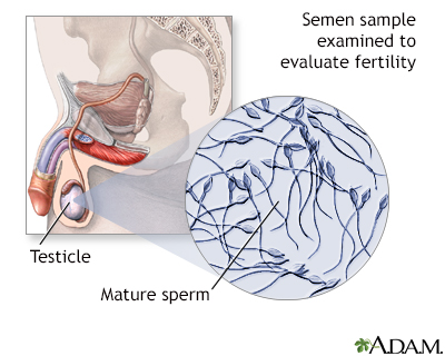sperm affect drugs that
